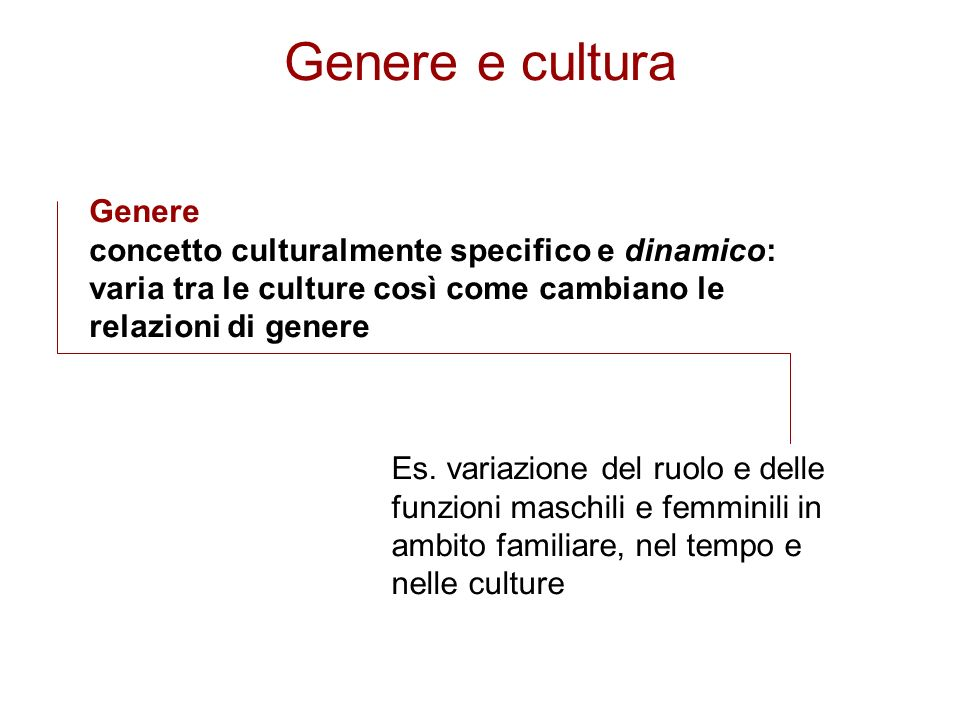 Genere e cultura Genere concetto culturalmente specifico e dinamico: