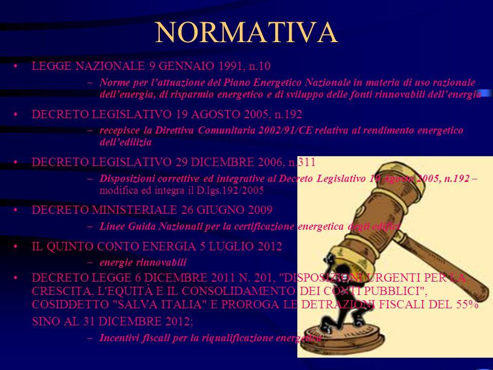 NORMATIVA LEGGE NAZIONALE 9 GENNAIO 1991, n.10