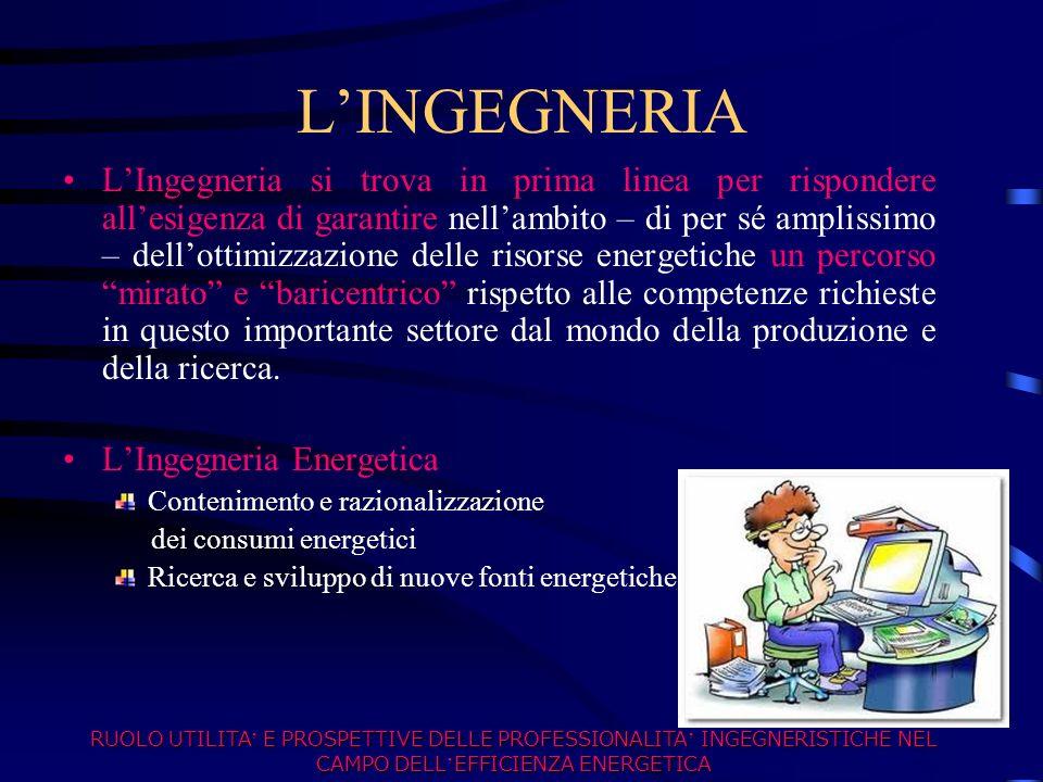 L'INGEGNERIA
