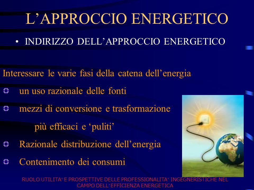 L'APPROCCIO ENERGETICO