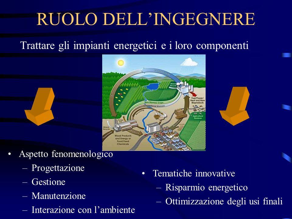 RUOLO DELL'INGEGNERETrattare gli impianti energetici e i loro componenti. Aspetto fenomenologico. Progettazione.