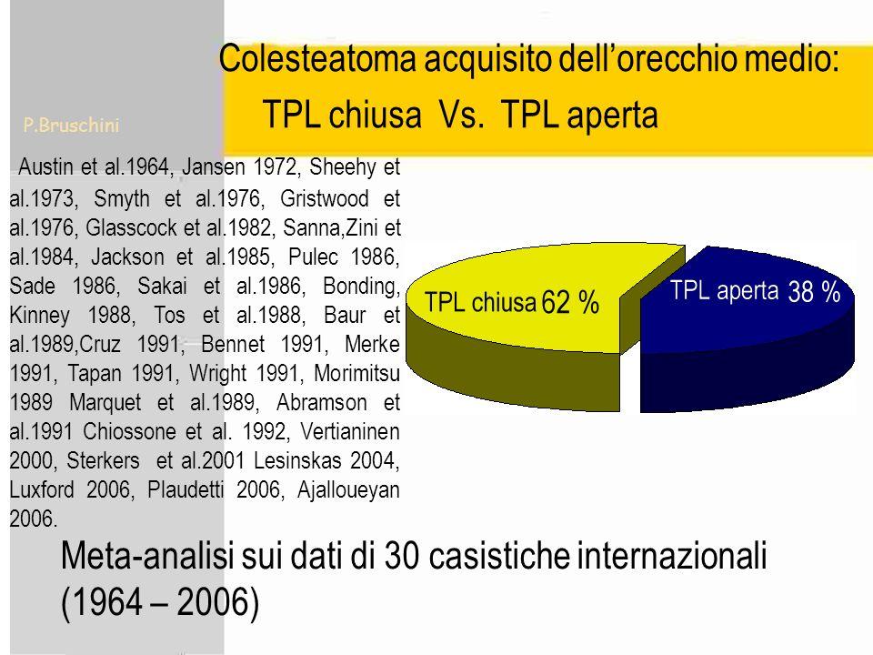 Colesteatoma acquisito dell'orecchio medio: TPL chiusa Vs. TPL aperta