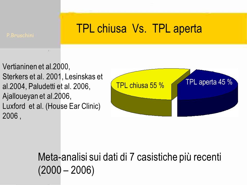 TPL chiusa Vs. TPL aperta