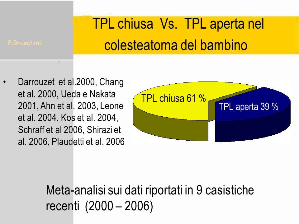 TPL chiusa Vs. TPL aperta nel colesteatoma del bambino