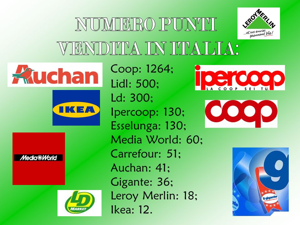 NUMERO PUNTI VENDITA IN ITALIA:
