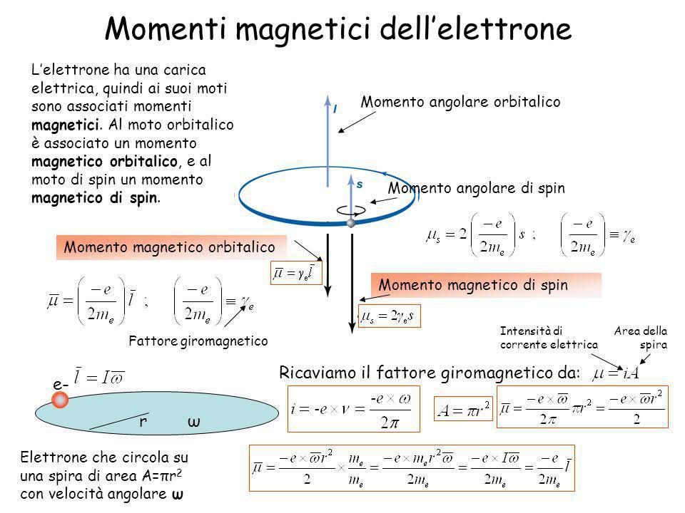 Momenti magnetici dell'elettrone