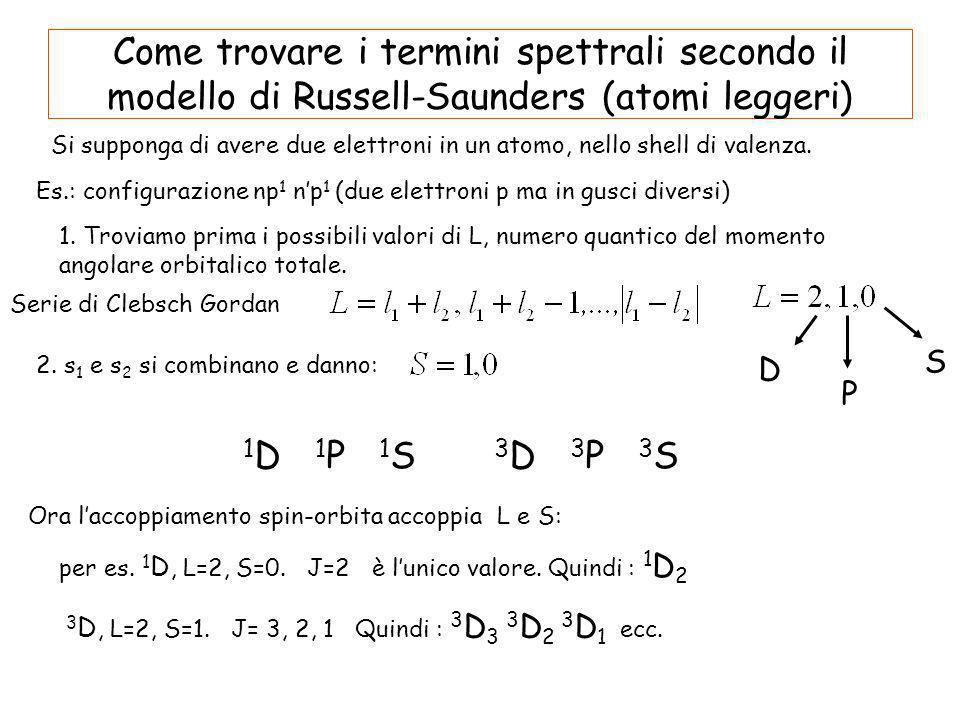 Come trovare i termini spettrali secondo il modello di Russell-Saunders (atomi leggeri)