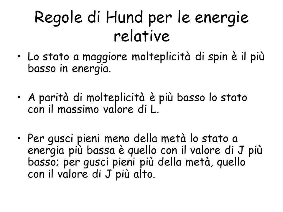 Regole di Hund per le energie relative