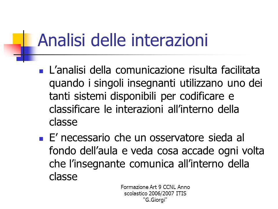 Analisi delle interazioni