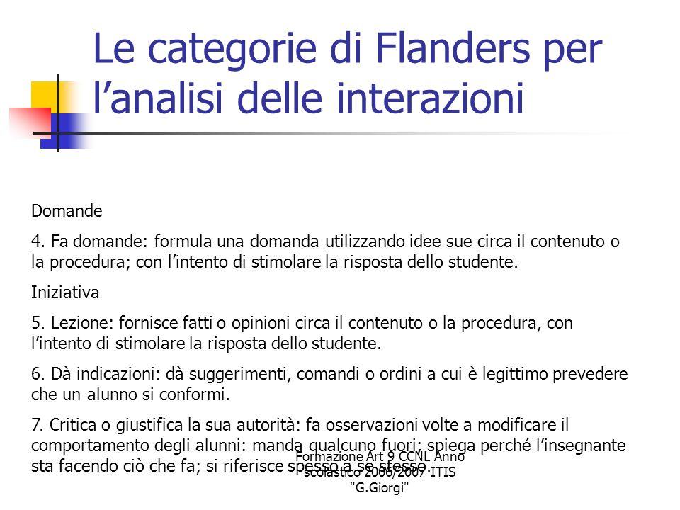 Le categorie di Flanders per l'analisi delle interazioni