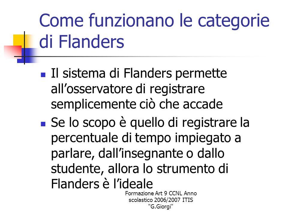 Come funzionano le categorie di Flanders