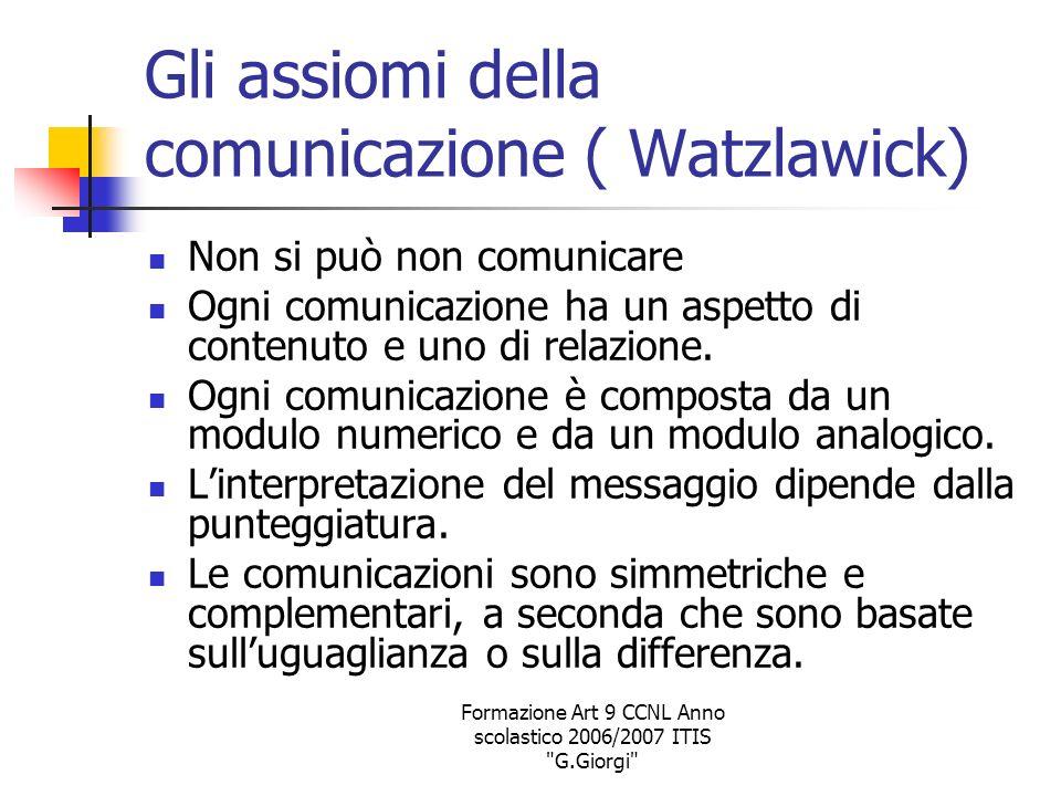 Gli assiomi della comunicazione ( Watzlawick)