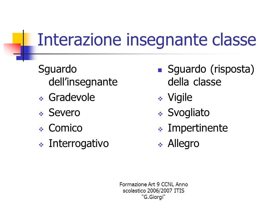 Interazione insegnante classe