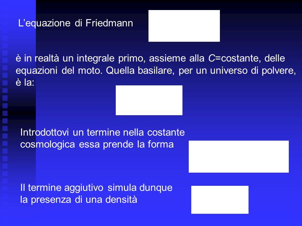 L'equazione di Friedmann
