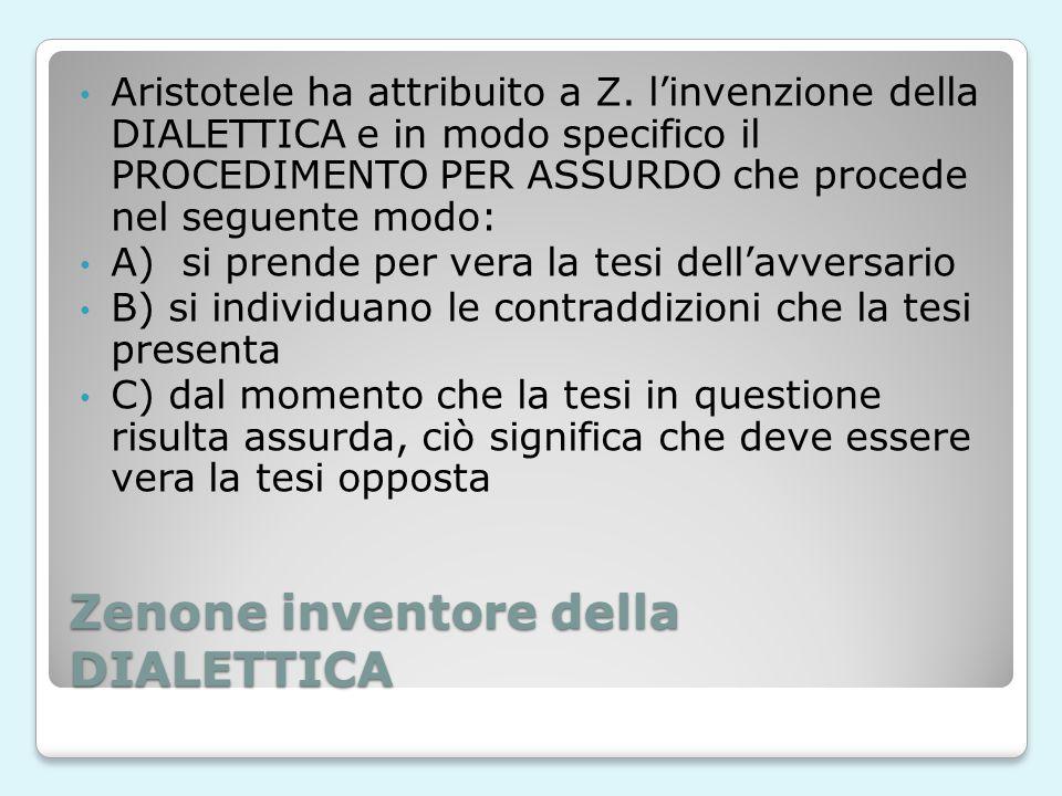 Zenone inventore della DIALETTICA