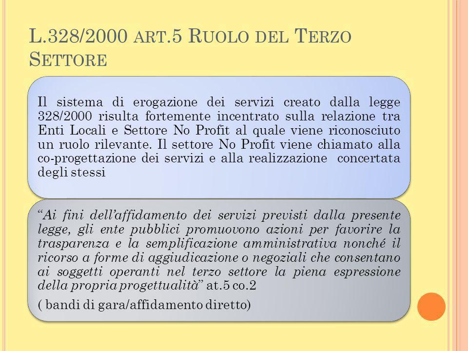 L.328/2000 art.5 Ruolo del Terzo Settore