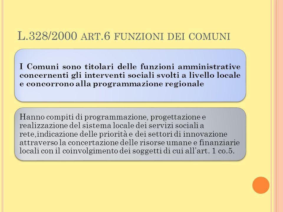 L.328/2000 art.6 funzioni dei comuni