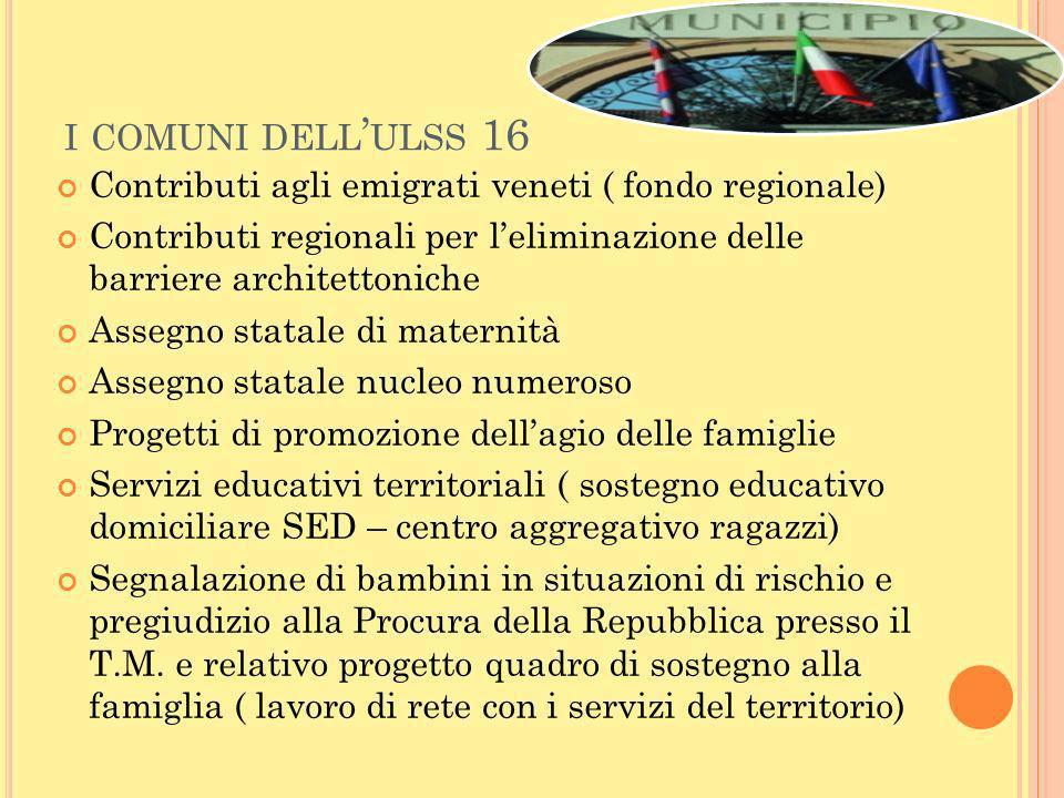 i comuni dell'ulss 16Contributi agli emigrati veneti ( fondo regionale) Contributi regionali per l'eliminazione delle barriere architettoniche.