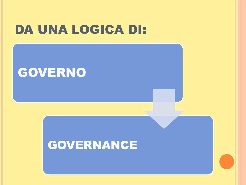DA UNA LOGICA DI: GOVERNO GOVERNANCE