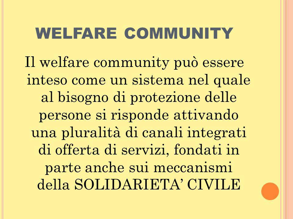 welfare community