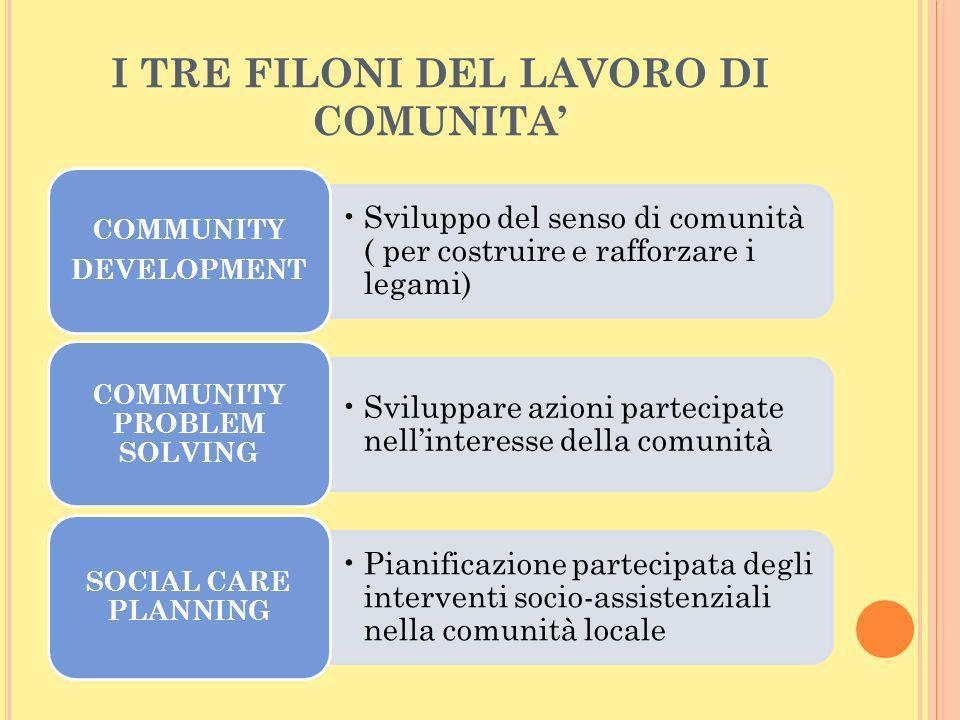 I TRE FILONI DEL LAVORO DI COMUNITA'