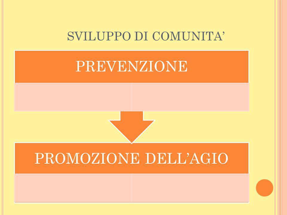 SVILUPPO DI COMUNITA' PREVENZIONE PROMOZIONE DELL'AGIO