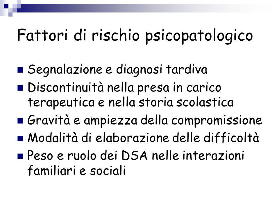 Fattori di rischio psicopatologico