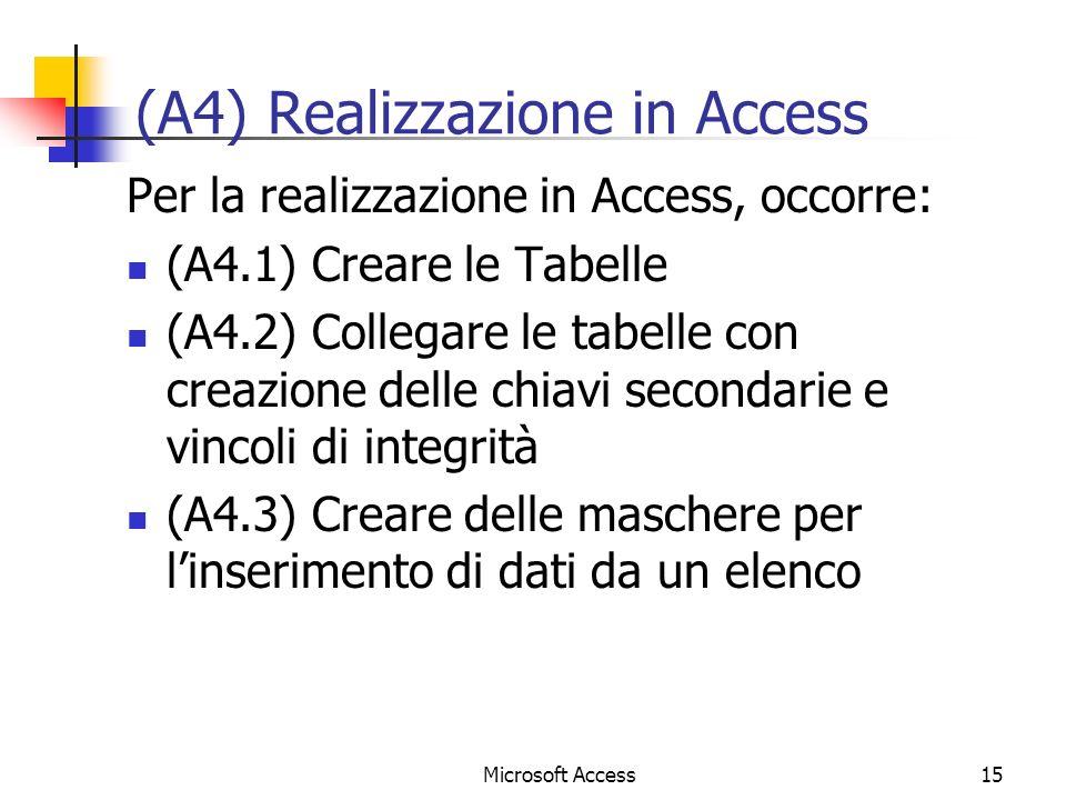 (A4) Realizzazione in Access