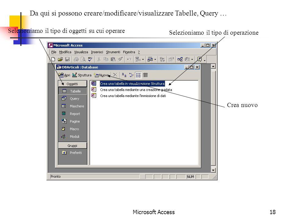 Da qui si possono creare/modificare/visualizzare Tabelle, Query …