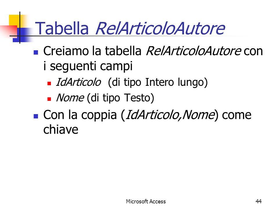 Tabella RelArticoloAutore