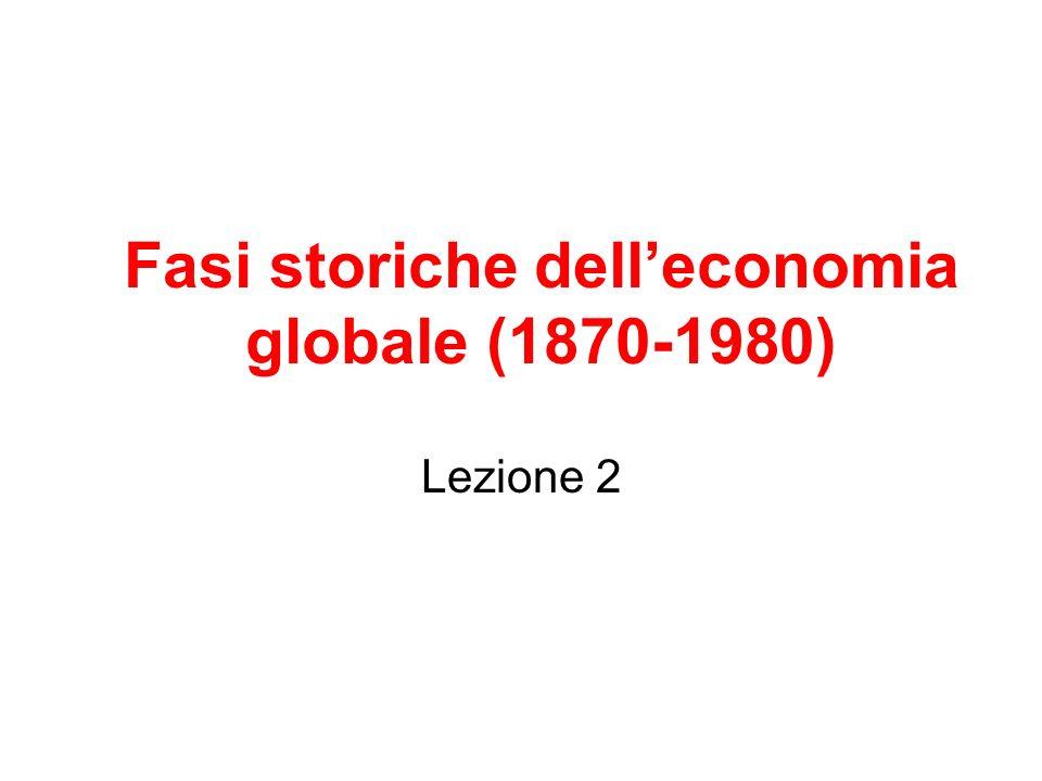 Fasi storiche dell'economia globale (1870-1980)