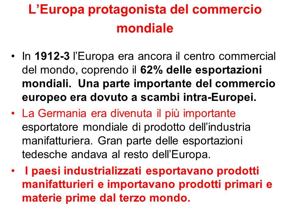 L'Europa protagonista del commercio mondiale
