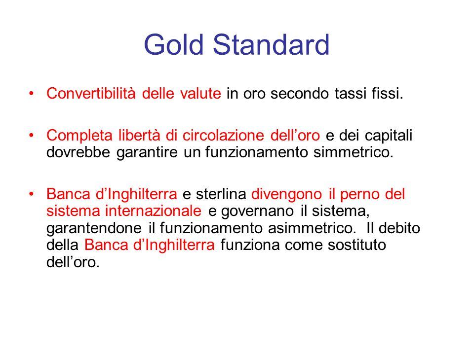 Gold Standard Convertibilità delle valute in oro secondo tassi fissi.