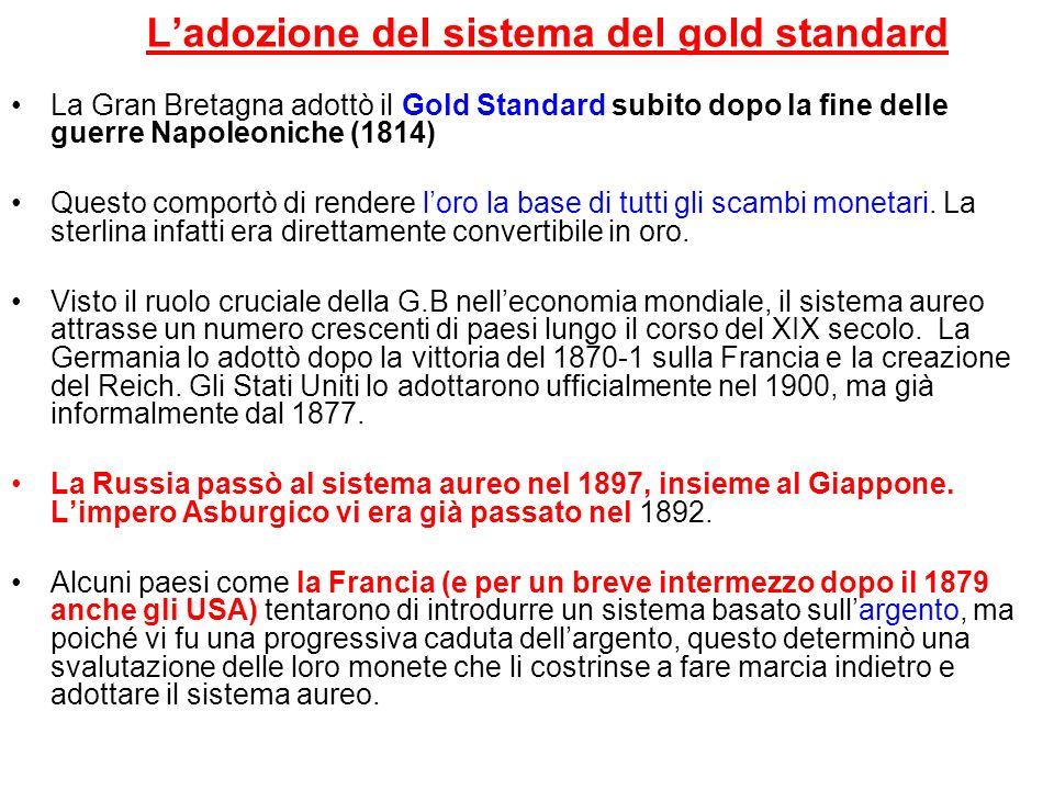 L'adozione del sistema del gold standard