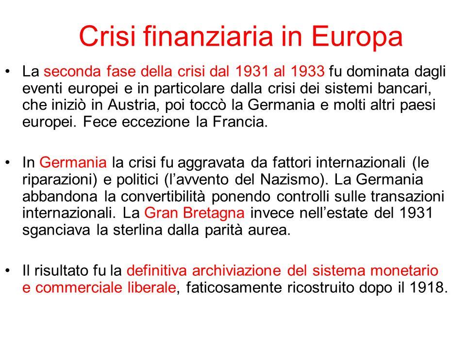 Crisi finanziaria in Europa