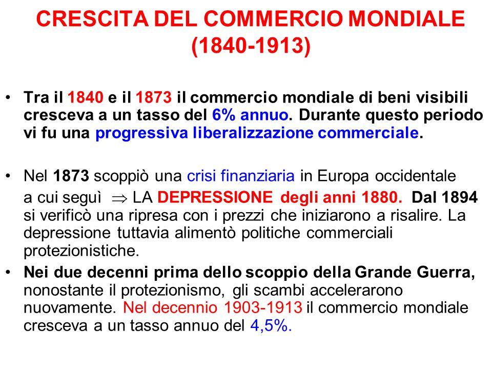 CRESCITA DEL COMMERCIO MONDIALE (1840-1913)