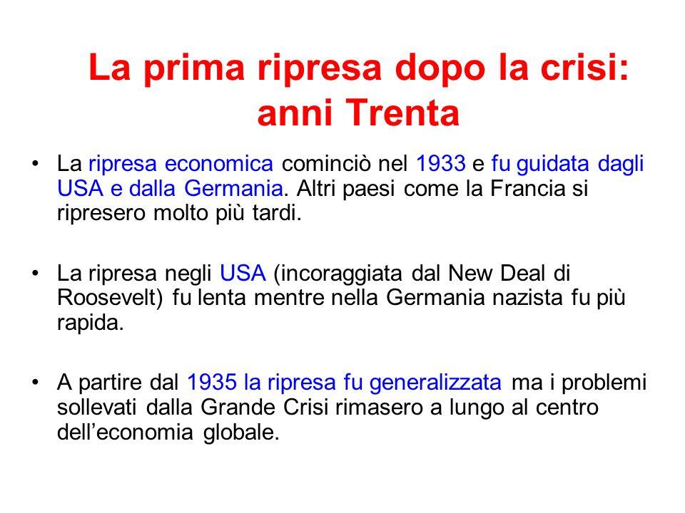 La prima ripresa dopo la crisi: anni Trenta