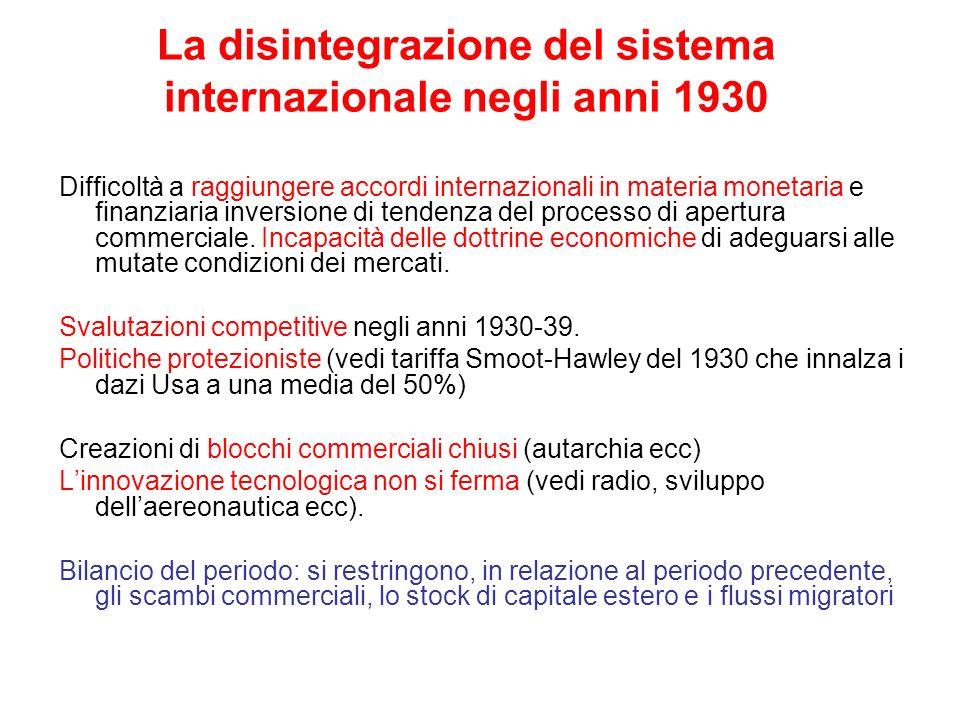 La disintegrazione del sistema internazionale negli anni 1930