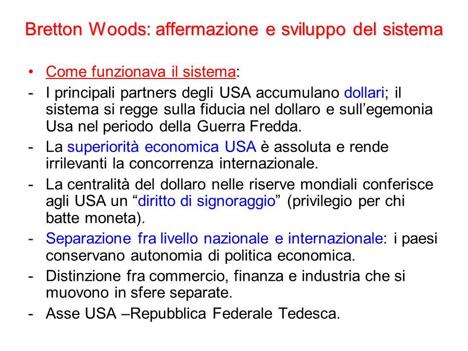 Bretton Woods: affermazione e sviluppo del sistema