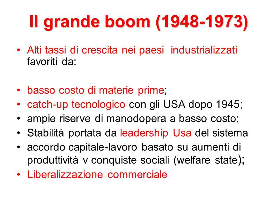 Il grande boom (1948-1973) Alti tassi di crescita nei paesi industrializzati favoriti da: basso costo di materie prime;