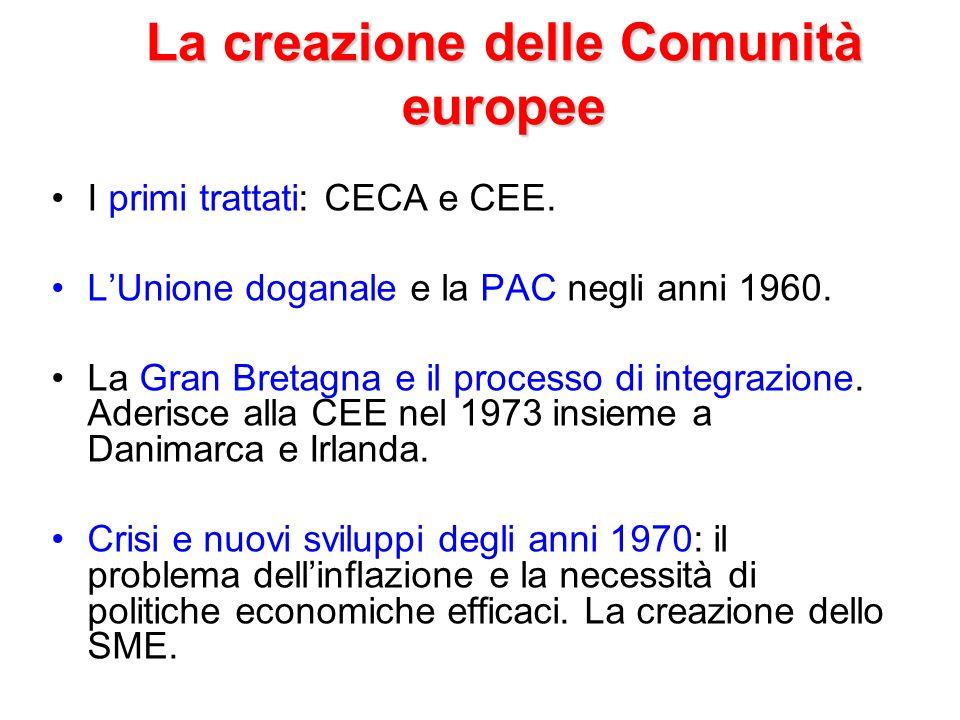 La creazione delle Comunità europee