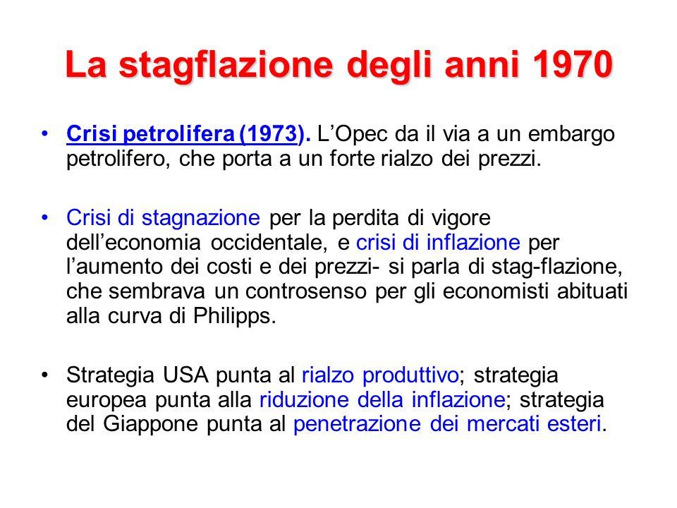 La stagflazione degli anni 1970