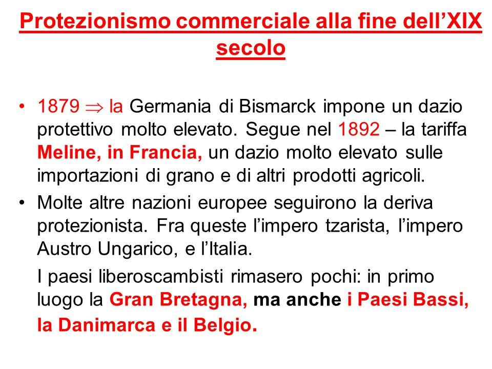 Protezionismo commerciale alla fine dell'XIX secolo