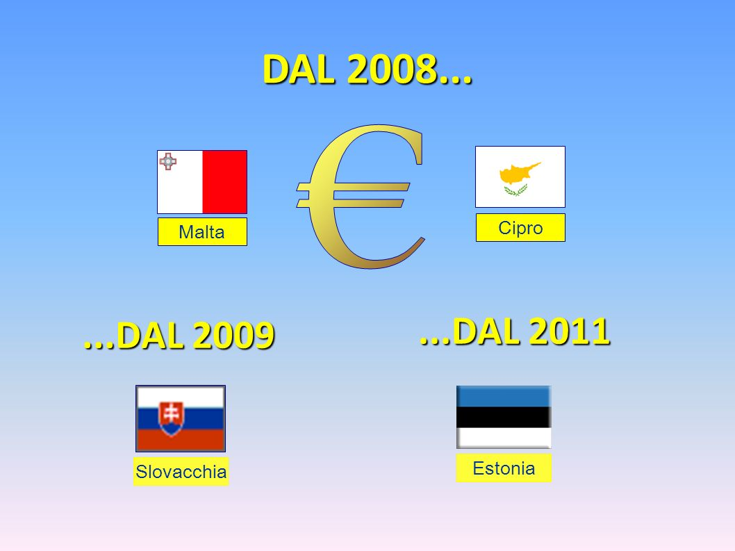 DAL 2008... € Malta Cipro ...DAL 2011 ...DAL 2009 Slovacchia Estonia