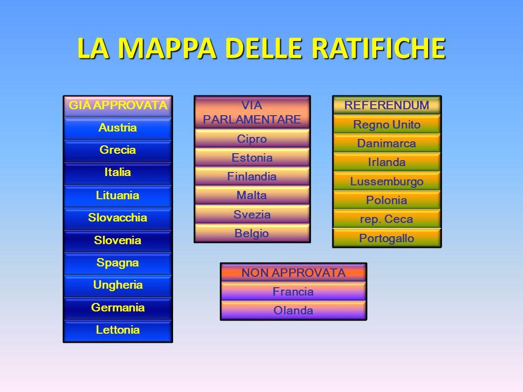 LA MAPPA DELLE RATIFICHE
