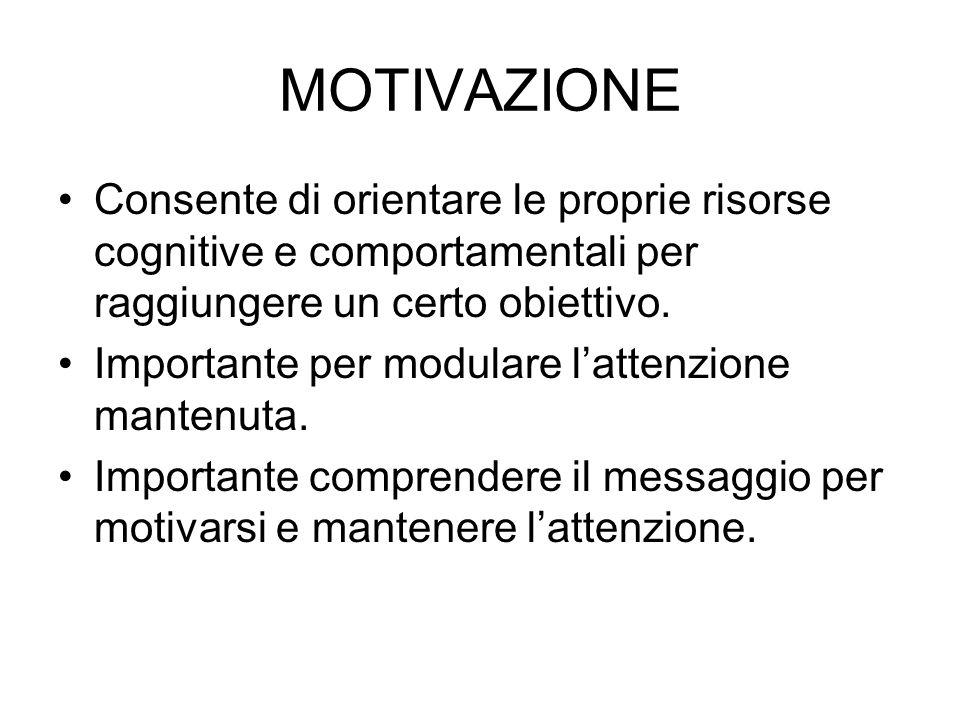 MOTIVAZIONE Consente di orientare le proprie risorse cognitive e comportamentali per raggiungere un certo obiettivo.