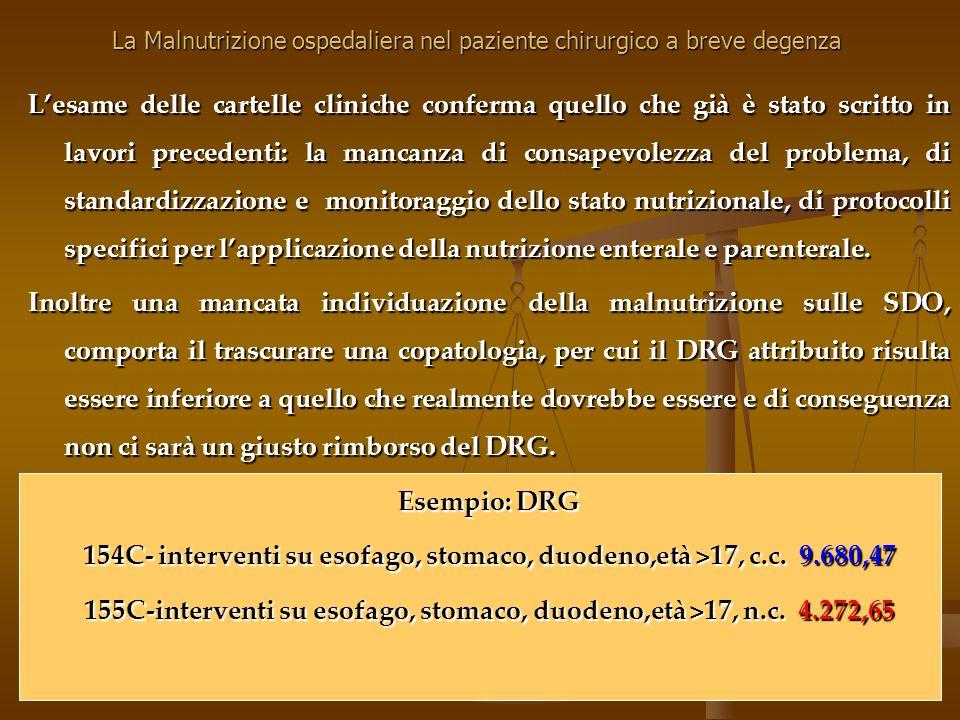 155C-interventi su esofago, stomaco, duodeno,età >17, n.c. 4.272,65