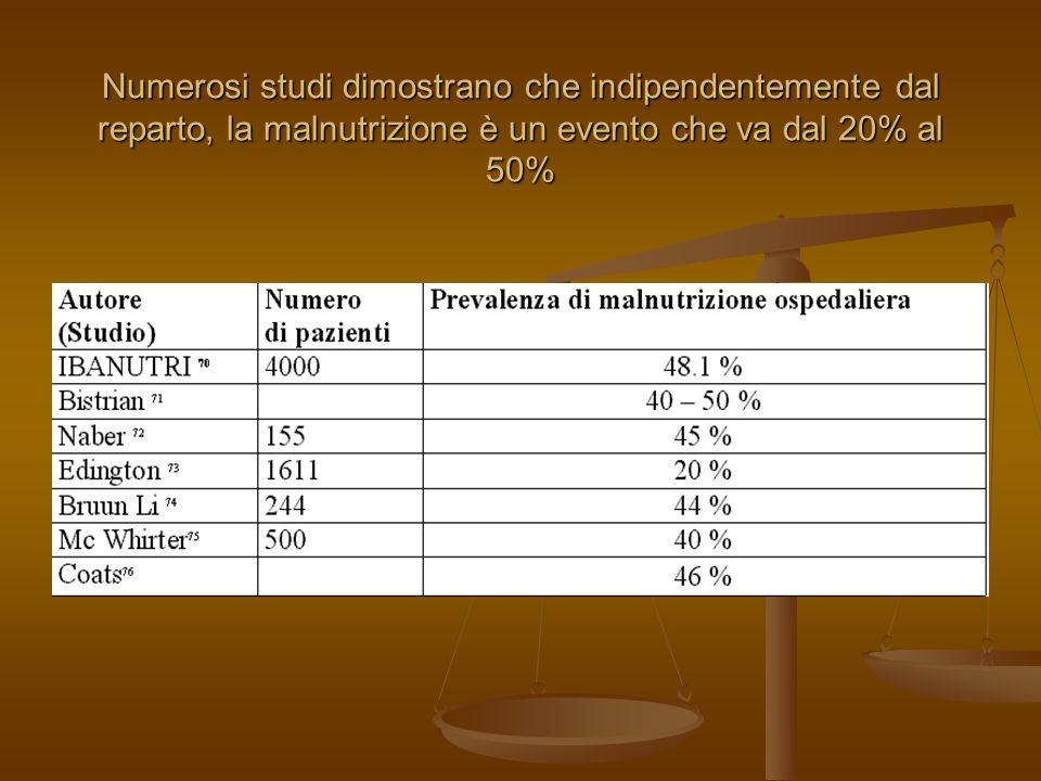 Numerosi studi dimostrano che indipendentemente dal reparto, la malnutrizione è un evento che va dal 20% al 50%
