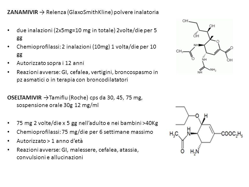 ZANAMIVIR → Relenza (GlaxoSmithKline) polvere inalatoria
