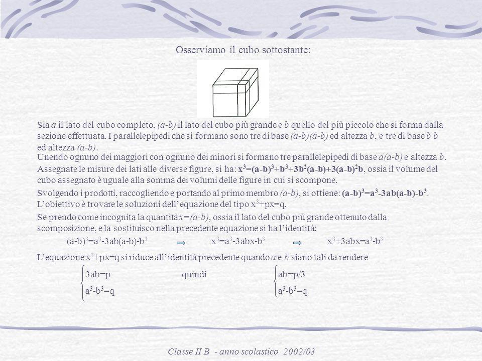 Osserviamo il cubo sottostante:
